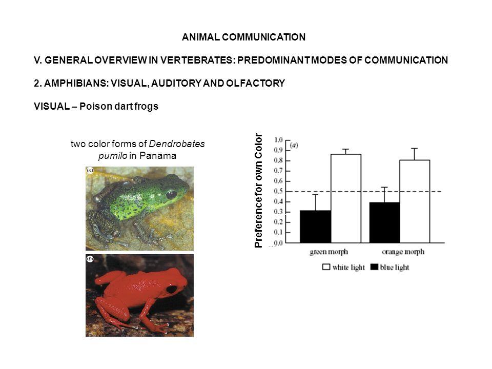 ANIMAL COMMUNICATION V. GENERAL OVERVIEW IN VERTEBRATES: PREDOMINANT MODES OF COMMUNICATION 2.
