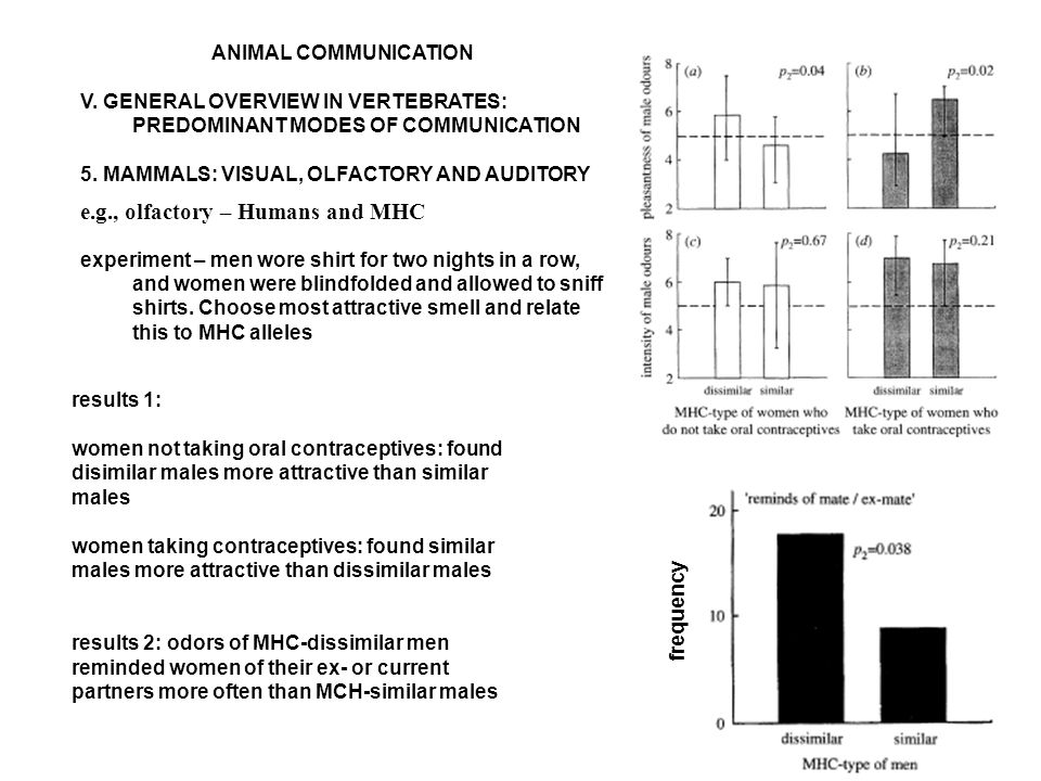 ANIMAL COMMUNICATION V. GENERAL OVERVIEW IN VERTEBRATES: PREDOMINANT MODES OF COMMUNICATION 5.