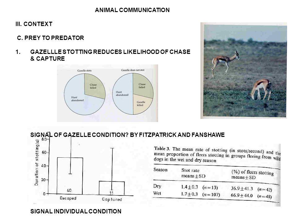 ANIMAL COMMUNICATION III. CONTEXT C.