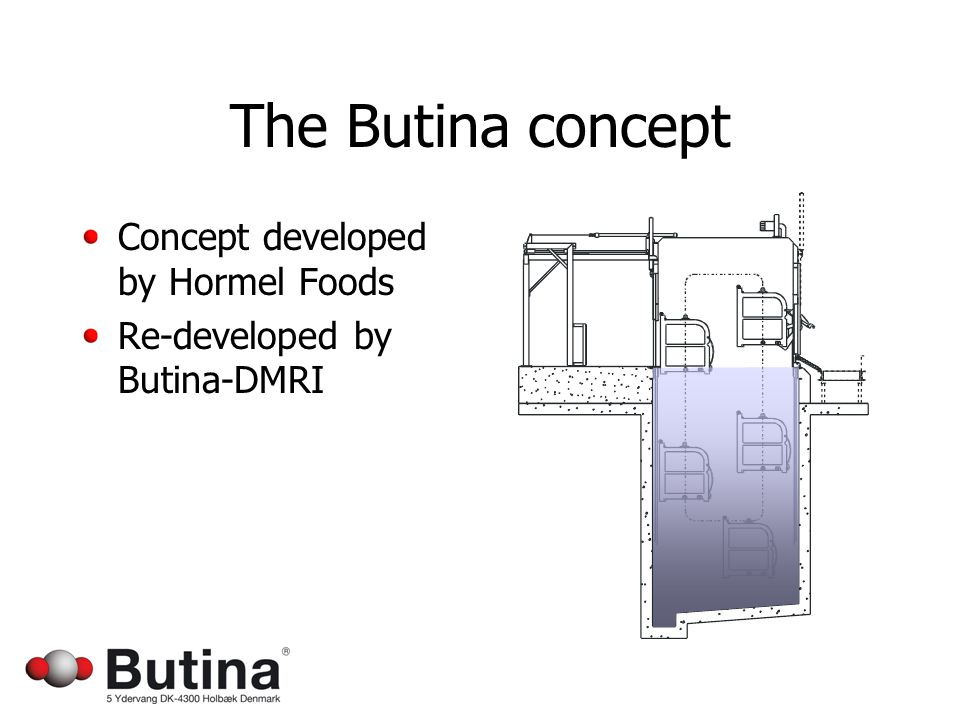 The Butina concept Concept developed by Hormel Foods Re-developed by Butina-DMRI