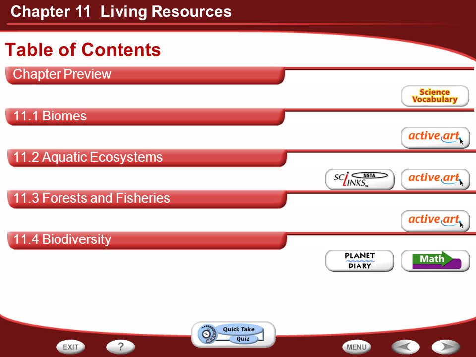 Chapter 11 Living Resources High-Use Academic Words WordDefinitionExample Sentence resource n.