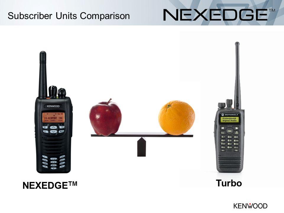 Subscriber Units Comparison NEXEDGE TM Turbo