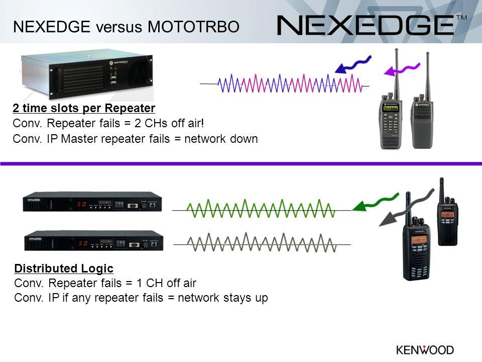 NEXEDGE versus MOTOTRBO 2 time slots per Repeater Conv.