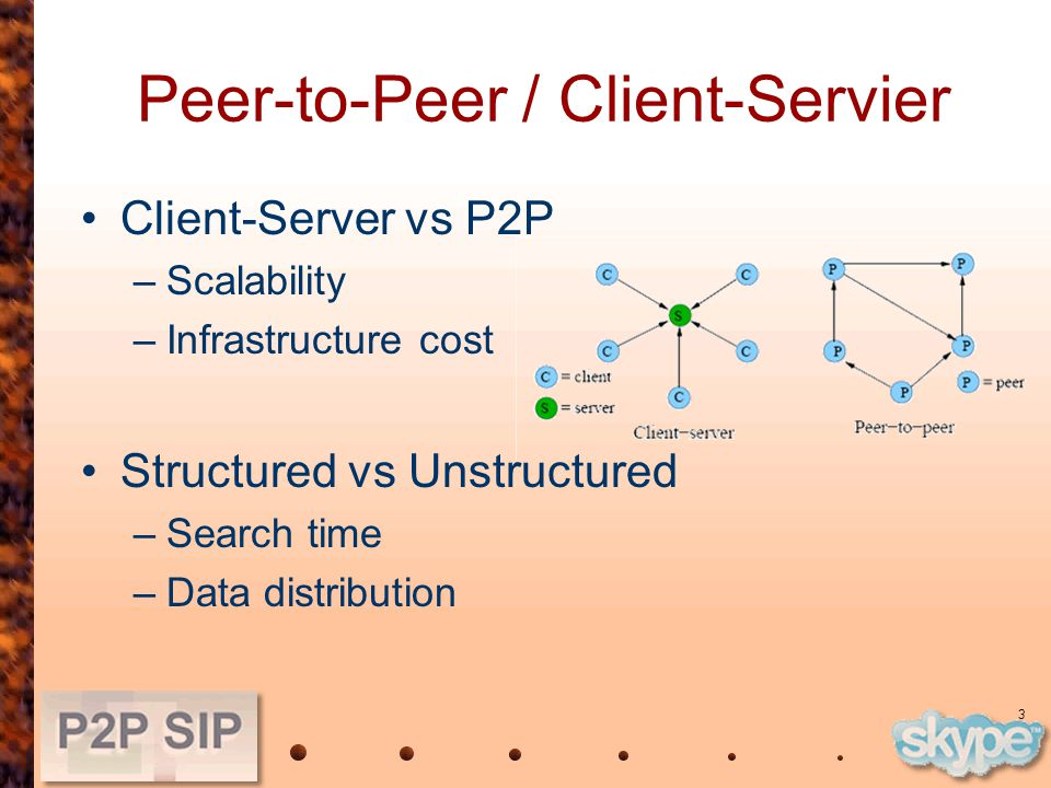 3 Peer-to-Peer / Client-Servier Client-Server vs P2P –Scalability –Infrastructure cost Structured vs Unstructured –Search time –Data distribution