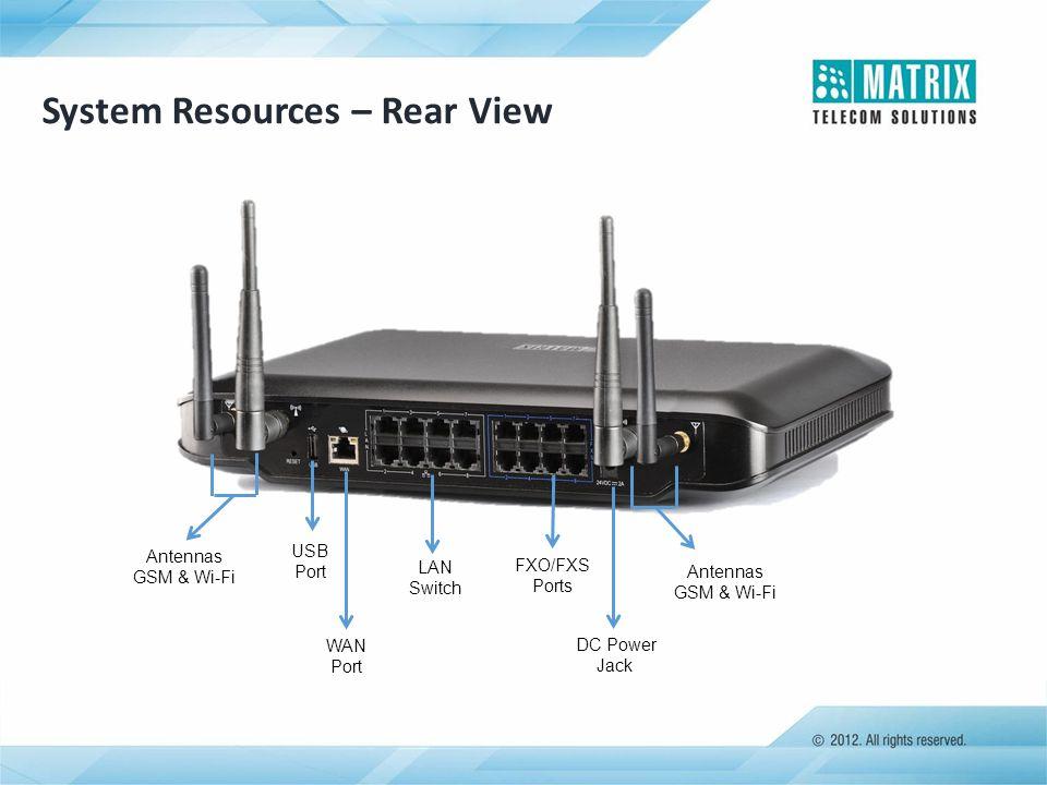 Antennas GSM & Wi-Fi USB Port WAN Port LAN Switch FXO/FXS Ports DC Power Jack Antennas GSM & Wi-Fi System Resources – Rear View