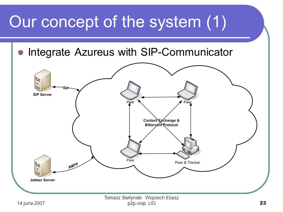 14 june 2007 Tomasz Bartynski Wojciech Eliasz p2p-voip LIG23 Our concept of the system (1) Integrate Azureus with SIP-Communicator