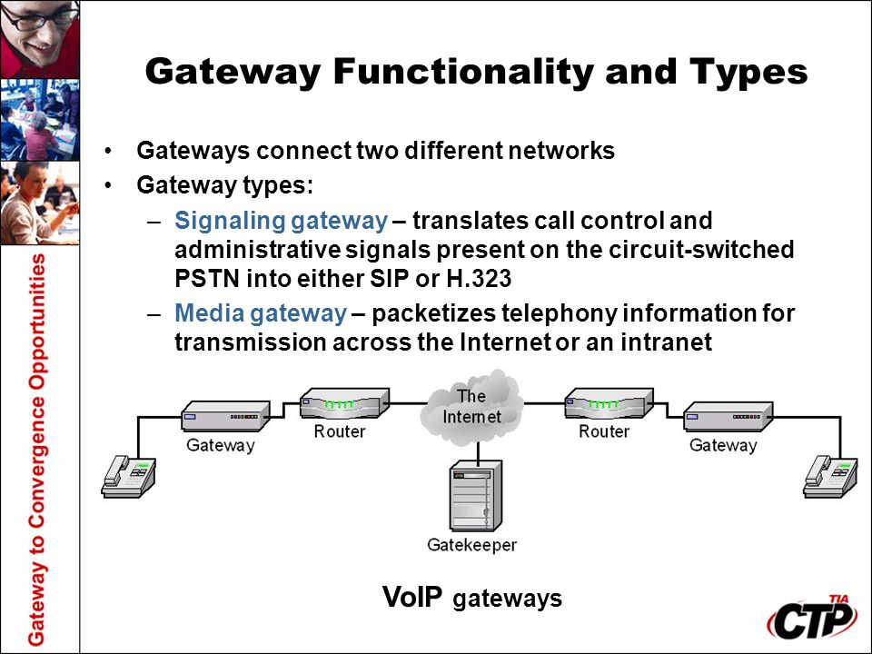 Gateway Functionality and Types Gateways connect two different networks Gateway types: –Signaling gateway – translates call control and administrative signals present on the circuit-switched PSTN into either SIP or H.323 –Media gateway – packetizes telephony information for transmission across the Internet or an intranet VoIP gateways