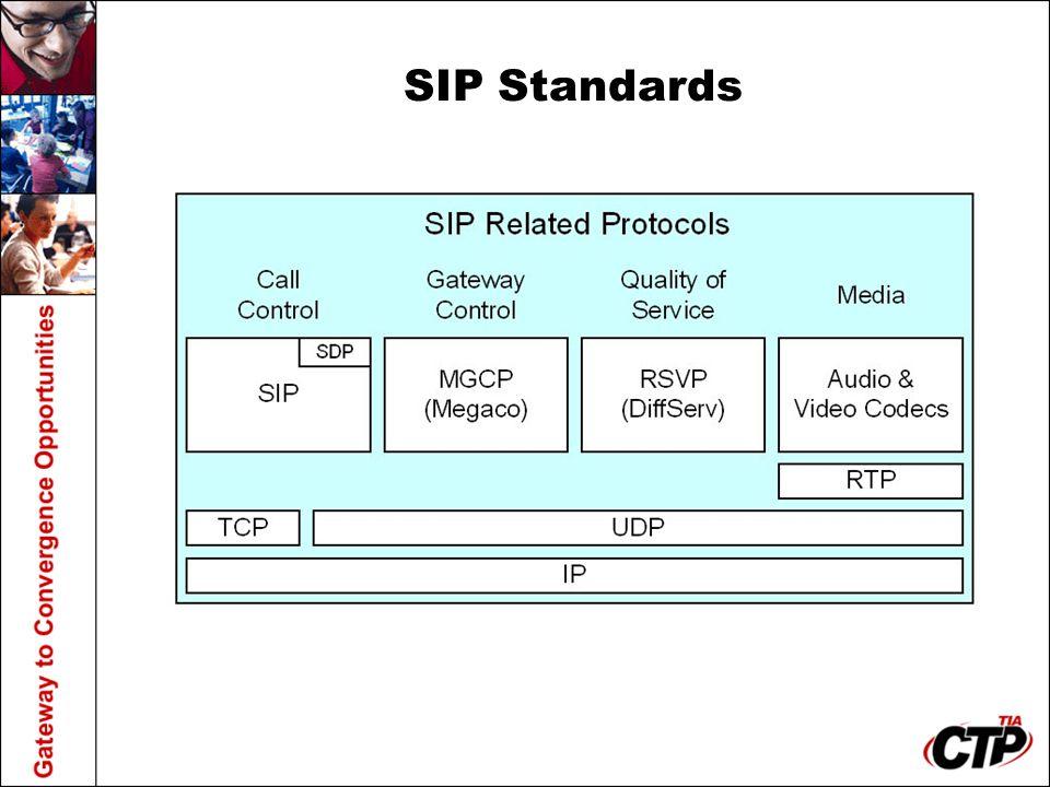 SIP Standards