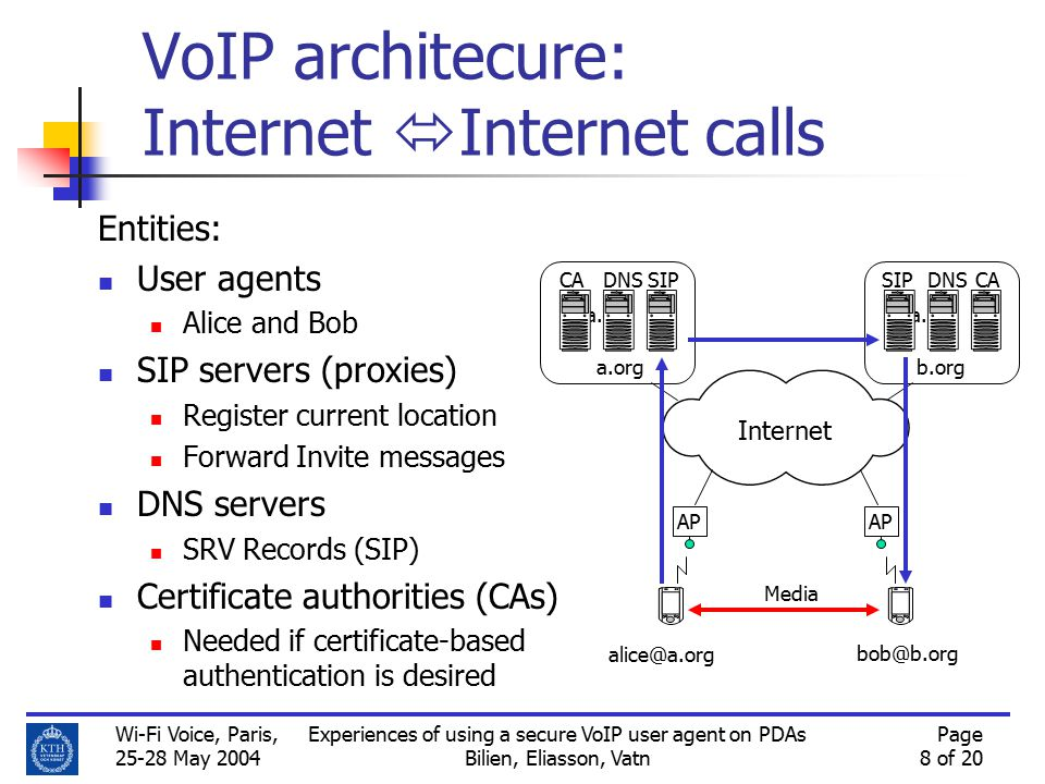 Wi-Fi Voice, Paris, 25-28 May 2004 Experiences of using a secure VoIP user agent on PDAs Bilien, Eliasson, Vatn Page 8 of 20 VoIP architecure: Internet  Internet calls Entities: User agents Alice and Bob SIP servers (proxies) Register current location Forward Invite messages DNS servers SRV Records (SIP) Certificate authorities (CAs) Needed if certificate-based authentication is desired AP a.org alice@a.org AP bob@b.org Internet a.org CADNSSIP a.org b.org CADNSSIP Media