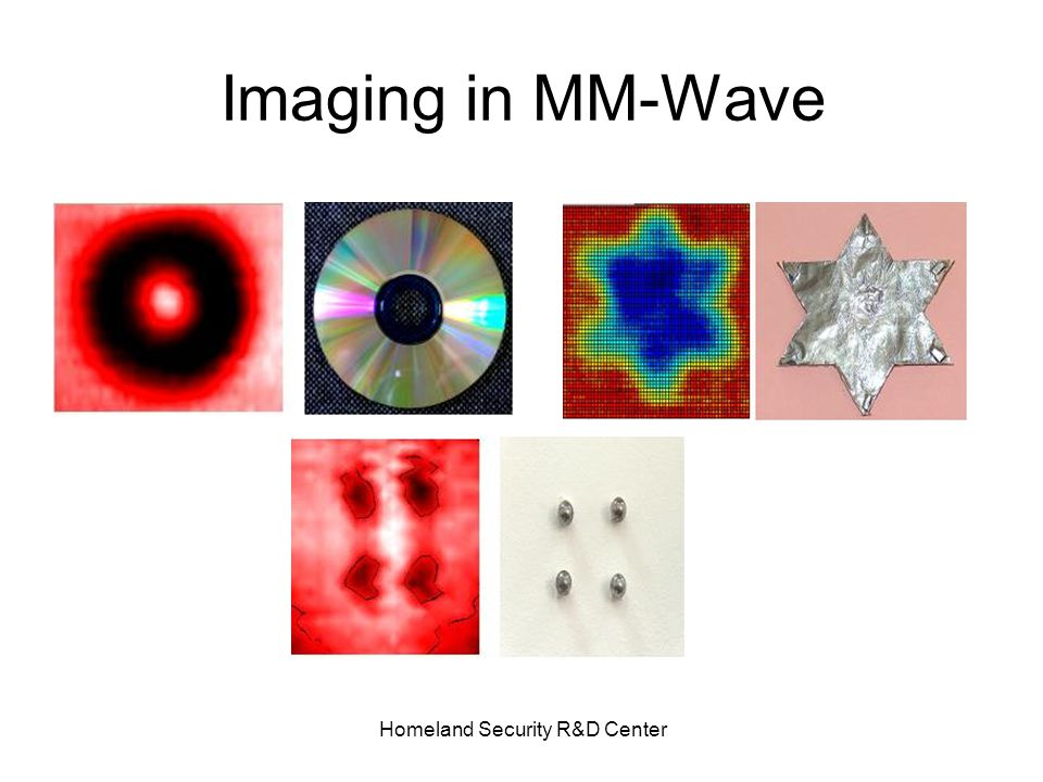 Homeland Security R&D Center Imaging in MM-Wave 1.5cm1.5cm