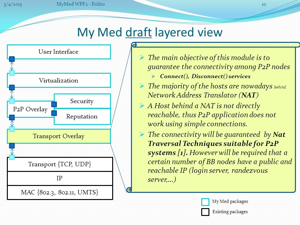 My Med draft layered view  The main objective of this module is to guarantee the connectivity among P2P nodes  Connect(), Disconnect() services  The majority of the hosts are nowadays behind Network Address Translator (NAT)  A Host behind a NAT is not directly reachable, thus P2P application does not work using simple connections.