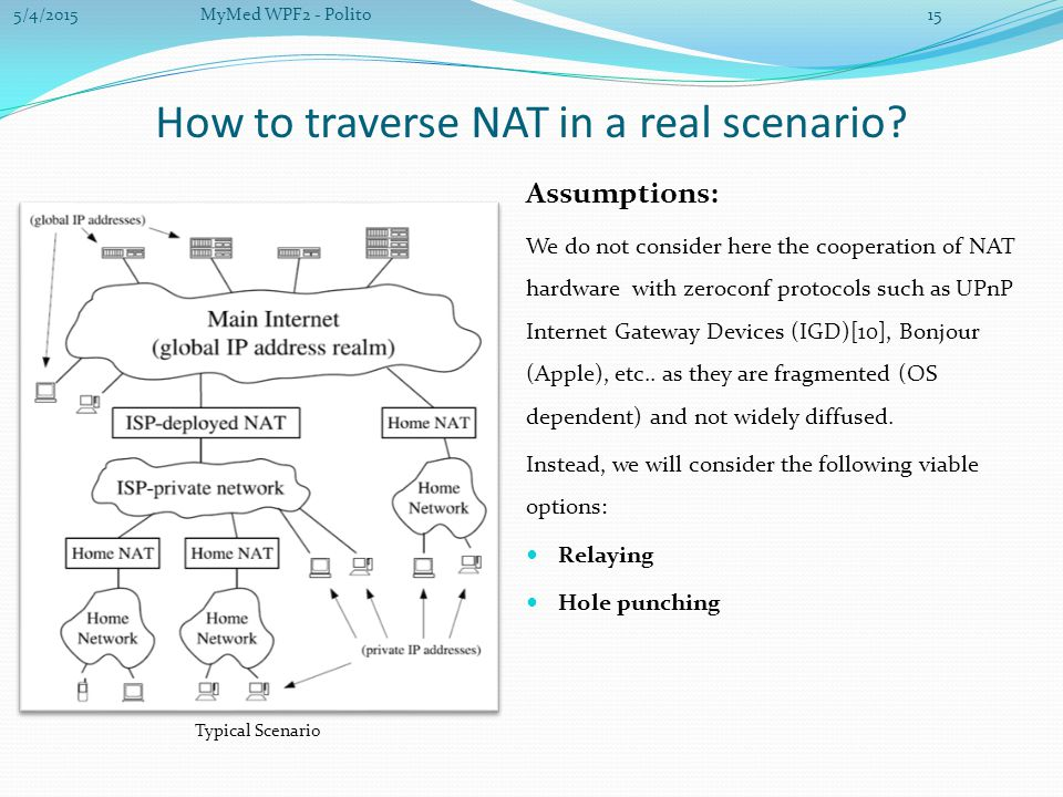 How to traverse NAT in a real scenario.