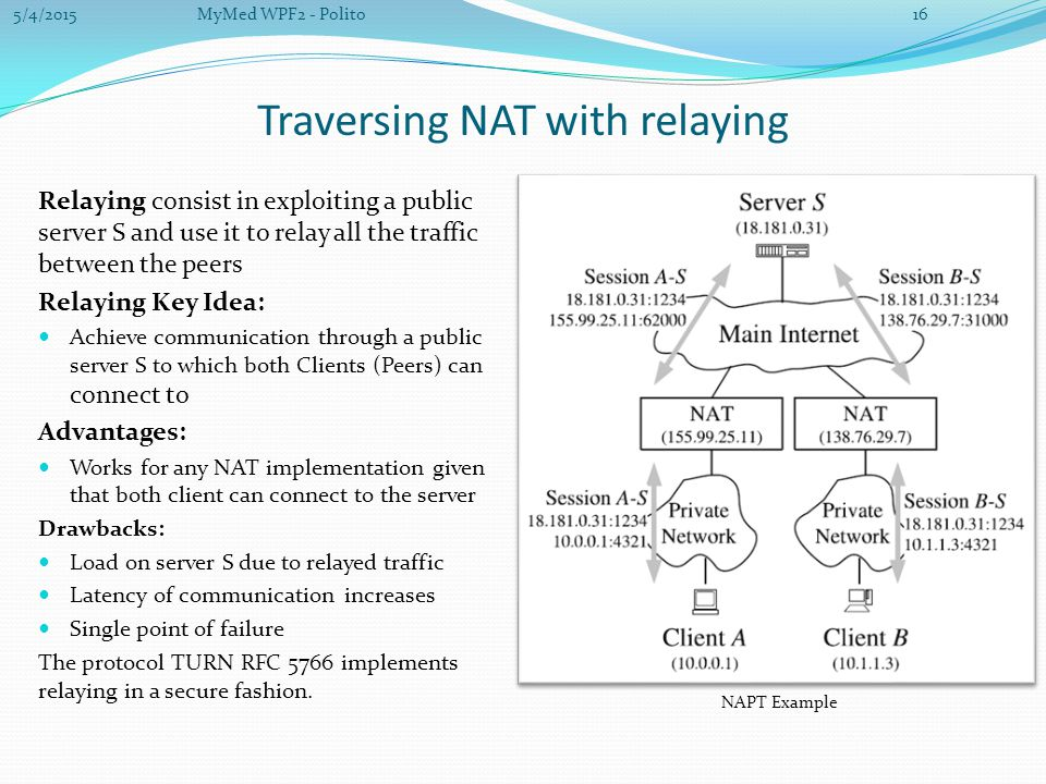 Traversing NAT with relaying Relaying consist in exploiting a public server S and use it to relay all the traffic between the peers Relaying Key Idea: Achieve communication through a public server S to which both Clients (Peers) can connect to Advantages: Works for any NAT implementation given that both client can connect to the server Drawbacks: Load on server S due to relayed traffic Latency of communication increases Single point of failure The protocol TURN RFC 5766 implements relaying in a secure fashion.