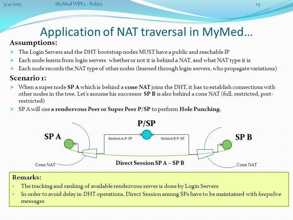 Application of NAT traversal in MyMed… Assumptions:  The Login Servers and the DHT bootstrap nodes MUST have a public and reachable IP  Each node learns from login servers whether or not it is behind a NAT, and what NAT type it is  Each node records the NAT type of other nodes (learned through login servers, who propagate variations) Scenario 1:  When a super node SP A which is behind a cone NAT joins the DHT, it has to establish connections with other nodes in the tree.