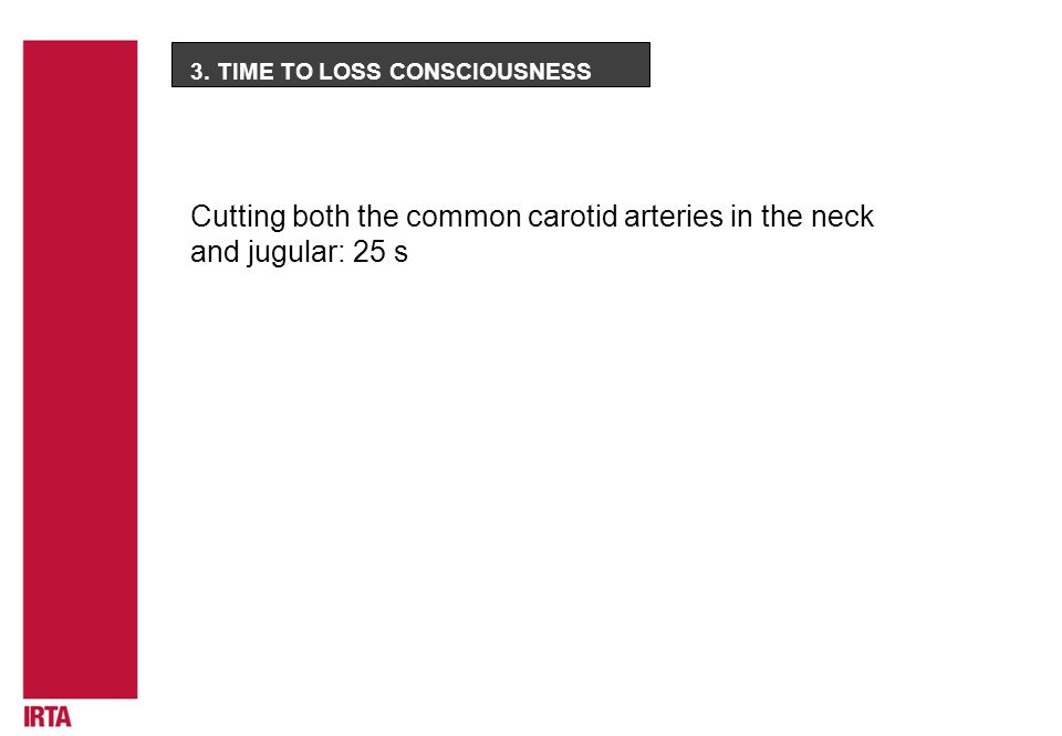 Cutting both the common carotid arteries in the neck and jugular: 25 s 3.