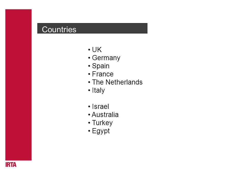 Countries UK Germany Spain France The Netherlands Italy Israel Australia Turkey Egypt