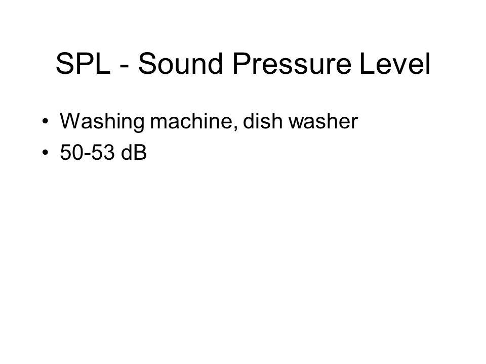 SPL - Sound Pressure Level Washing machine, dish washer 50-53 dB