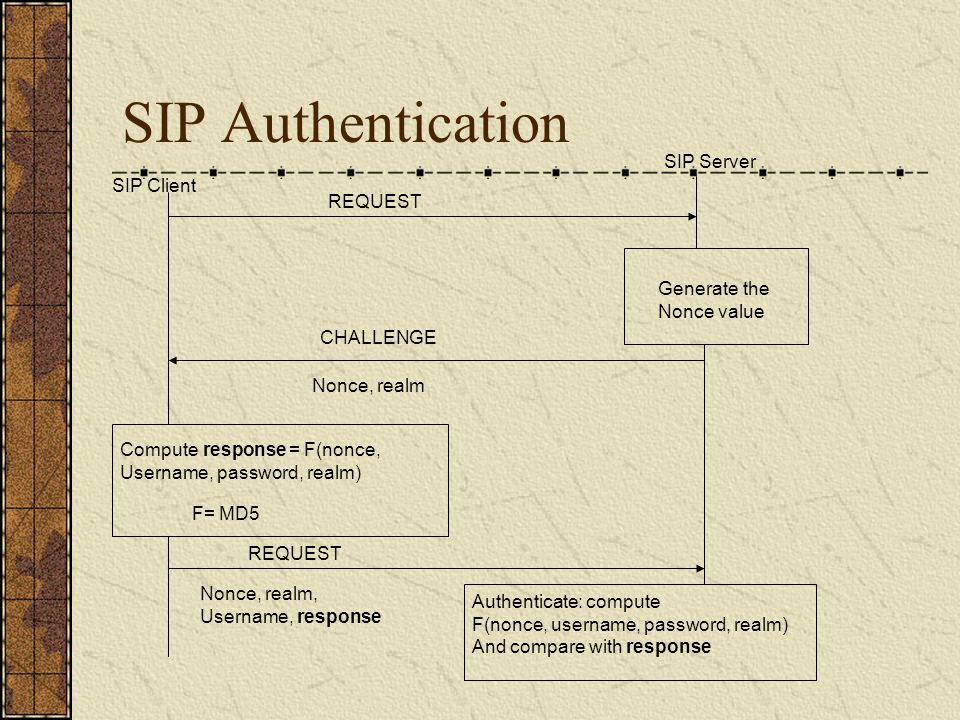 SIP Authentication SIP Client SIP Server REQUEST CHALLENGE Generate the Nonce value Nonce, realm Compute response = F(nonce, Username, password, realm) REQUEST Nonce, realm, Username, response Authenticate: compute F(nonce, username, password, realm) And compare with response F= MD5