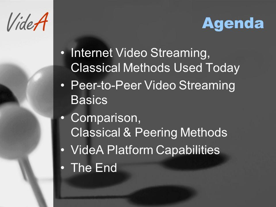 VideA Agenda Internet Video Streaming, Classical Methods Used Today Peer-to-Peer Video Streaming Basics Comparison, Classical & Peering Methods VideA Platform Capabilities The End