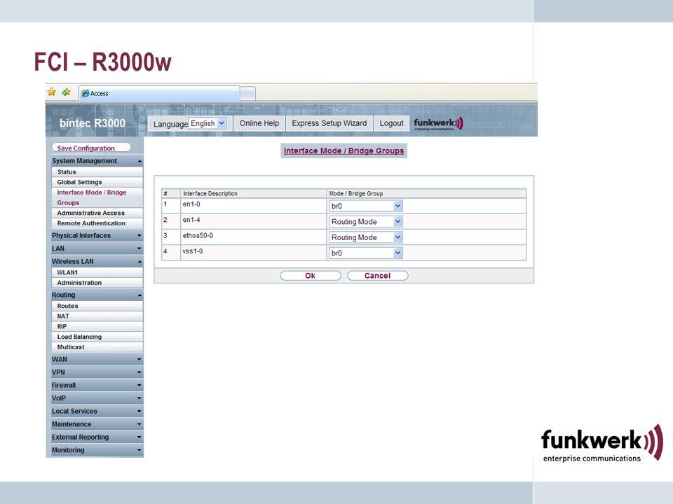 FCI – R3000w
