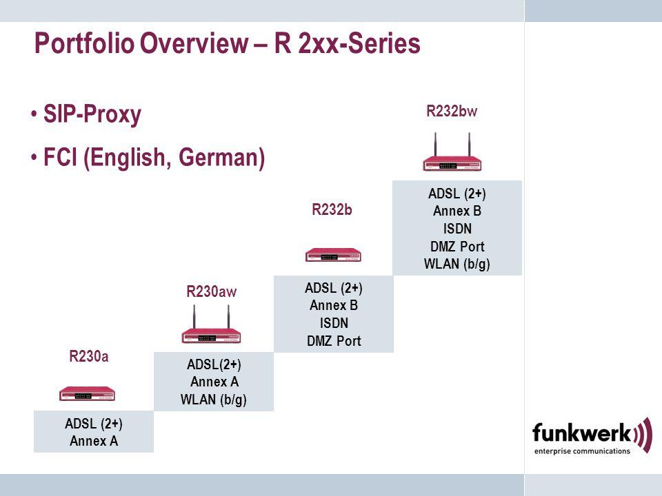 Portfolio Overview – R 2xx-Series ADSL (2+) Annex A ADSL (2+) Annex B ISDN DMZ Port WLAN (b/g) ADSL (2+) Annex B ISDN DMZ Port ADSL(2+) Annex A WLAN (b/g) R230a R230aw R232bw SIP-Proxy FCI (English, German) R232b