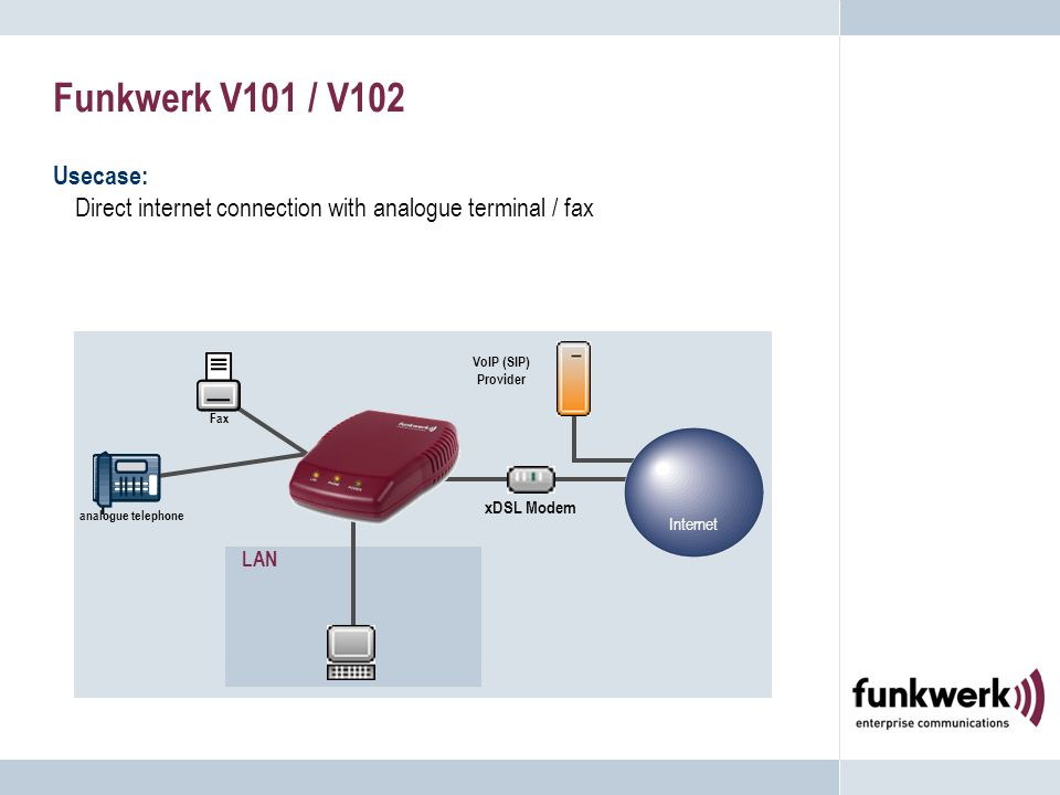 Funkwerk V101 / V102 Usecase: Direct internet connection with analogue terminal / fax LAN Fax analogue telephone Internet VoIP (SIP) Provider xDSL Modem