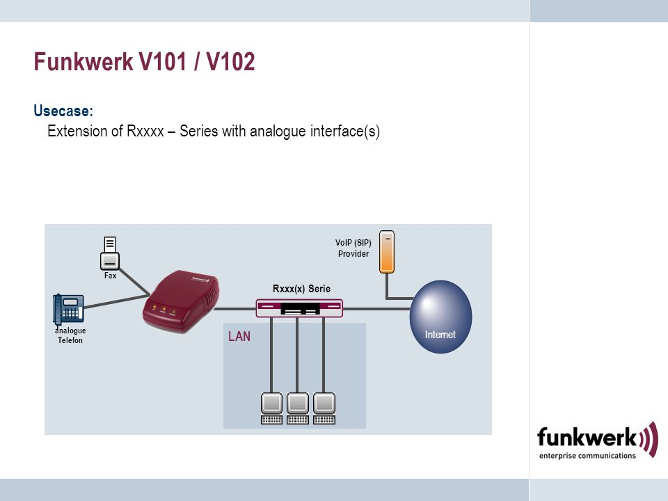 Funkwerk V101 / V102 Usecase: Extension of Rxxxx – Series with analogue interface(s) LAN Fax analogue Telefon Internet VoIP (SIP) Provider Rxxx(x) Serie