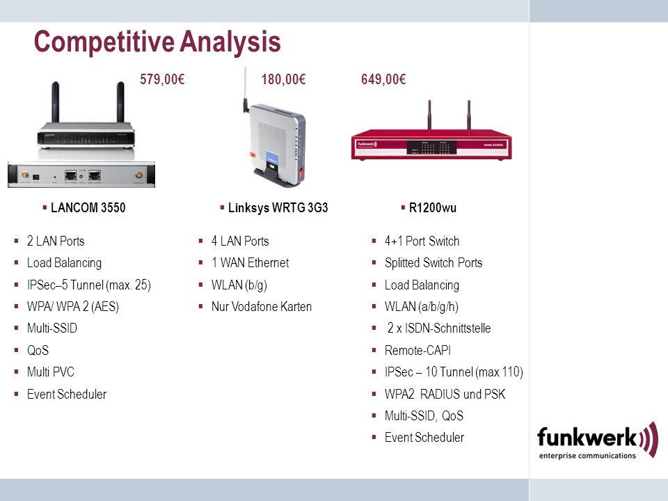 Competitive Analysis  LANCOM 3550  2 LAN Ports  Load Balancing  IPSec–5 Tunnel (max.