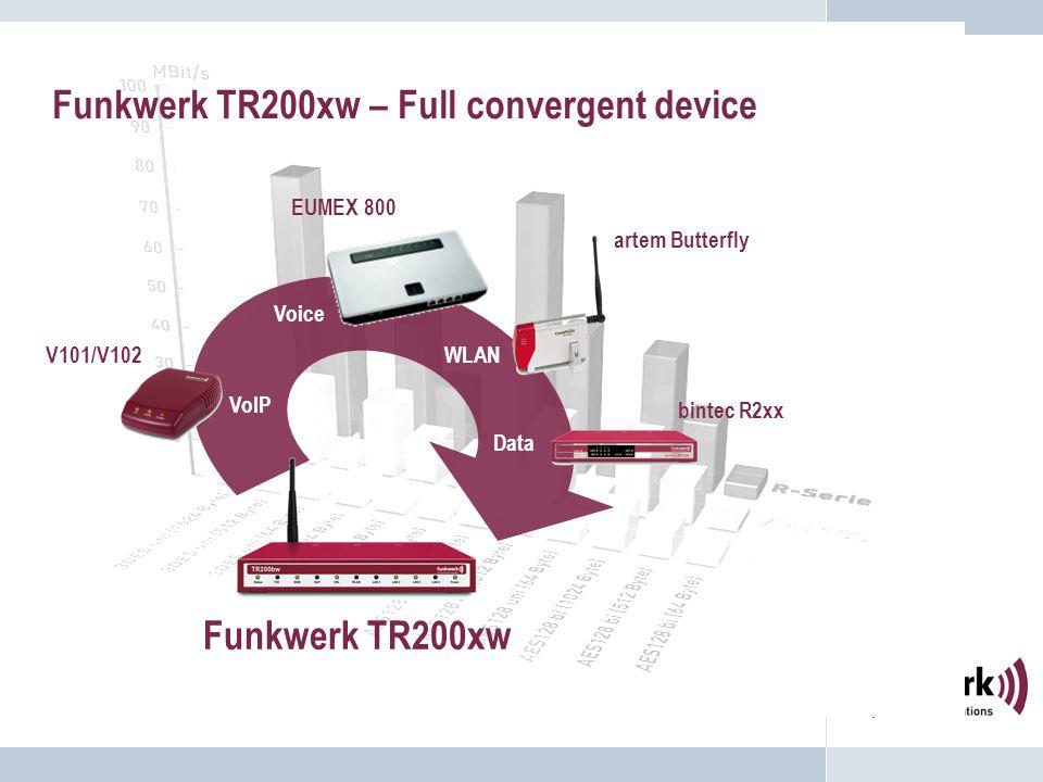 bintec R2xx V101/V102 EUMEX 800 Funkwerk TR200xw VoIP Voice Data WLAN artem Butterfly Funkwerk TR200xw – Full convergent device