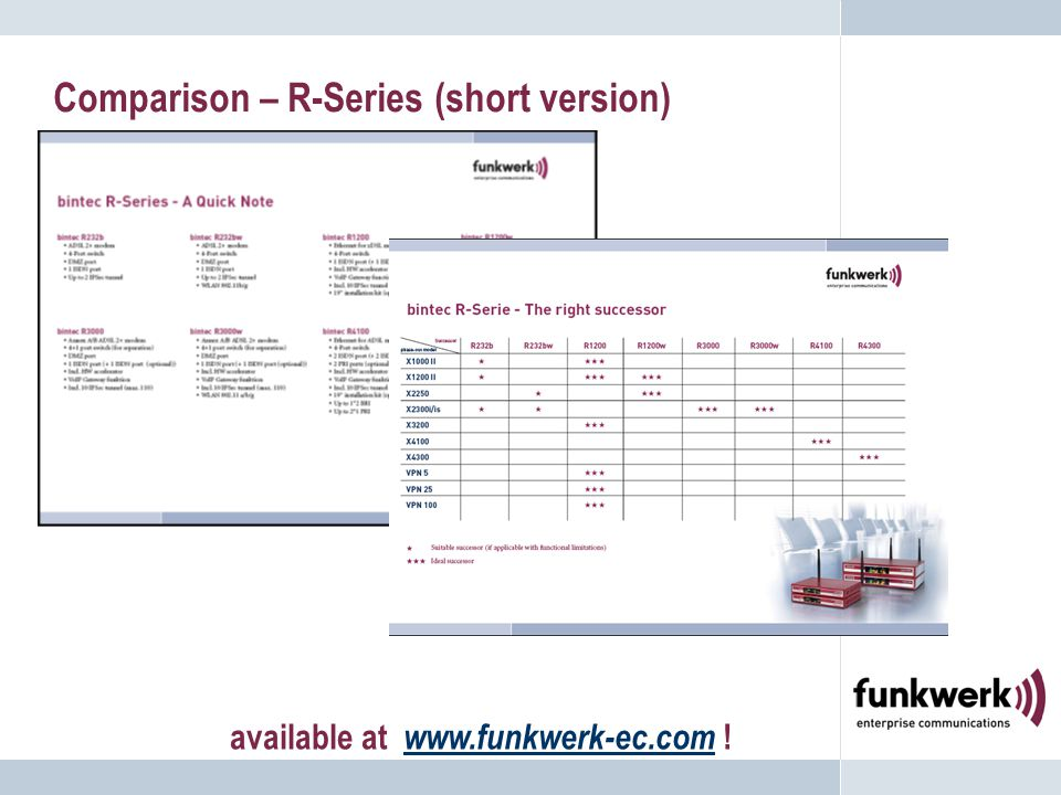 Comparison – R-Series (short version) available at www.funkwerk-ec.com ! www.funkwerk-ec.com