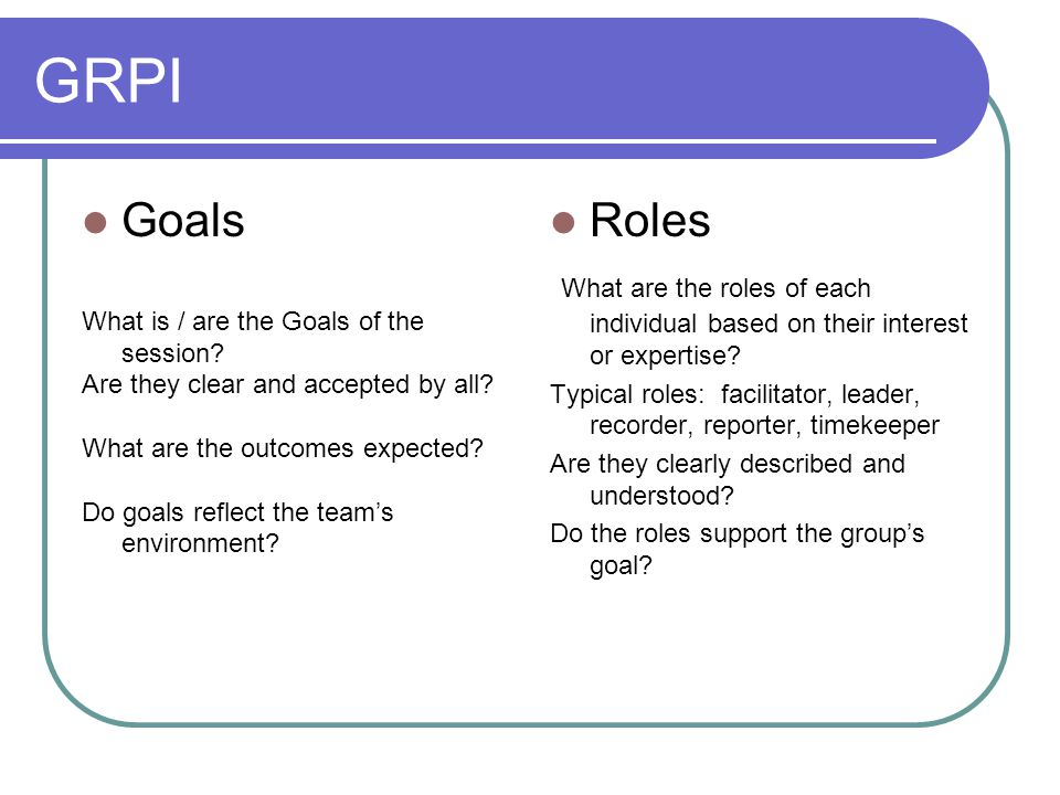 GRPI Goals What is / are the Goals of the session? Are they clear and accepted by all? What are the outcomes expected? Do goals reflect the team's env