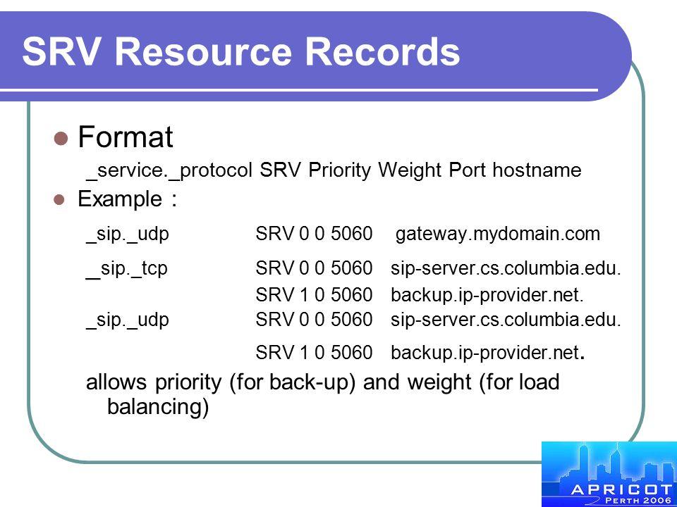 SRV Resource Records Format _service._protocol SRV Priority Weight Port hostname Example : _sip._udp SRV 0 0 5060 gateway.mydomain.com _ sip._tcp SRV