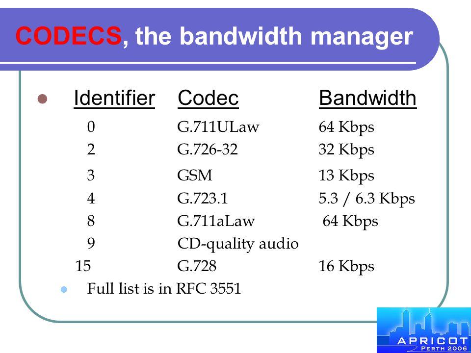 CODECS, the bandwidth manager IdentifierCodecBandwidth 0G.711ULaw64 Kbps 2G.726-3232 Kbps 3GSM13 Kbps 4G.723.15.3 / 6.3 Kbps 8G.711aLaw 64 Kbps 9CD-qu