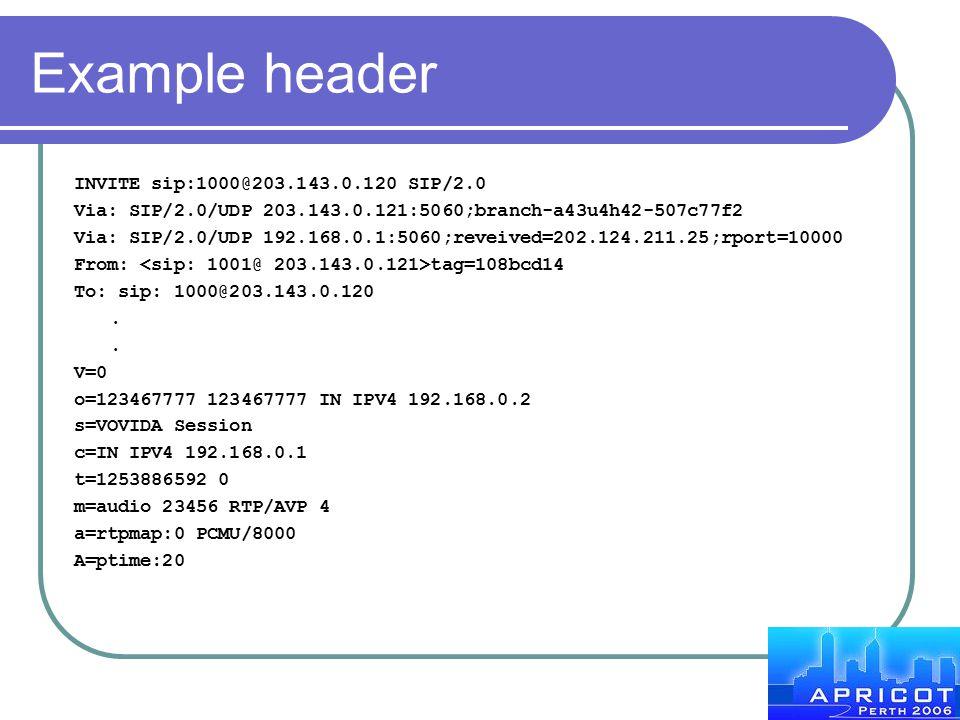 Example header INVITE sip:1000@203.143.0.120 SIP/2.0 Via: SIP/2.0/UDP 203.143.0.121:5060;branch-a43u4h42-507c77f2 Via: SIP/2.0/UDP 192.168.0.1:5060;re