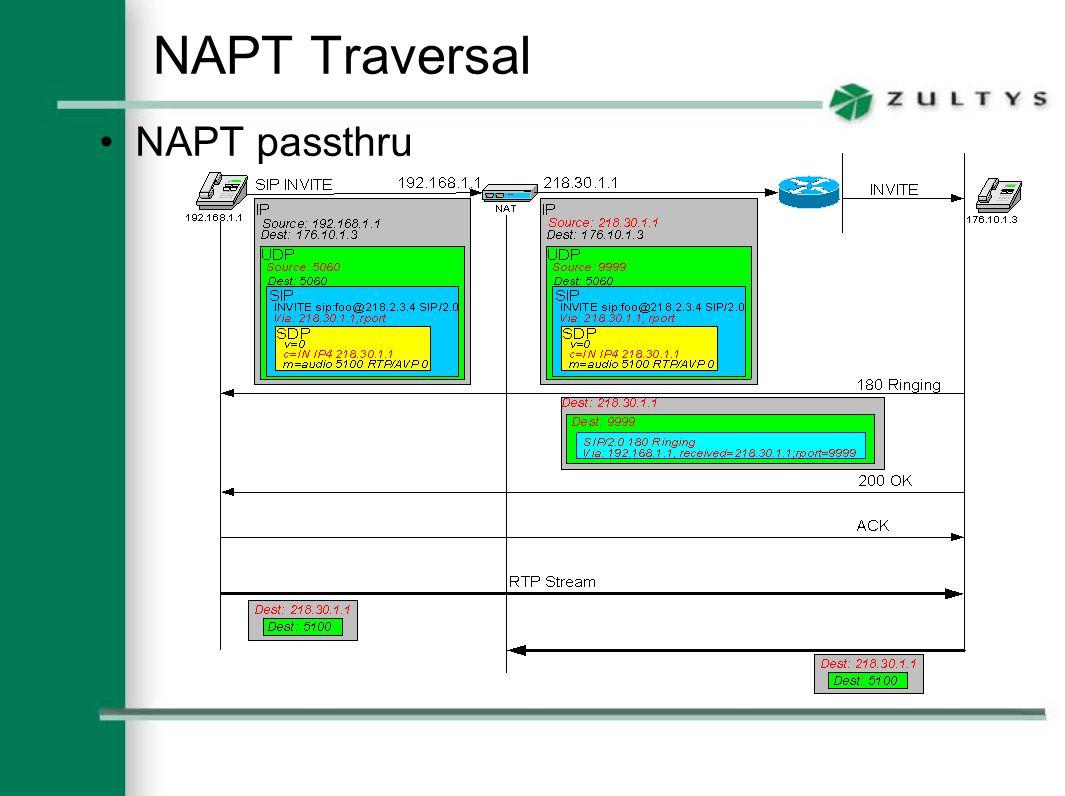 NAPT Traversal NAPT passthru