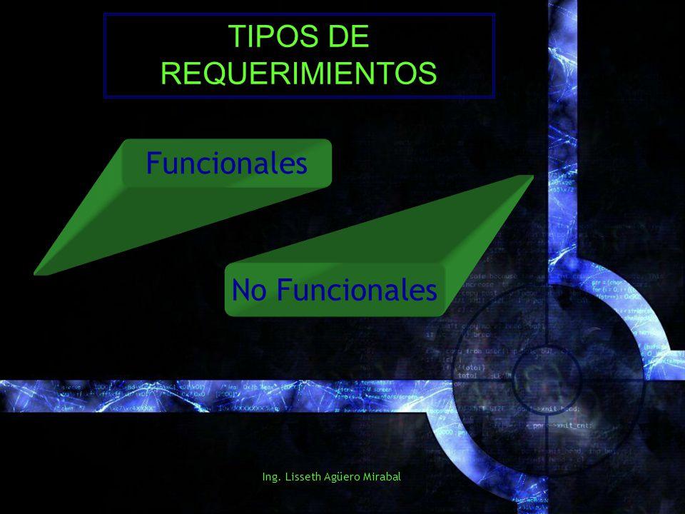 Ing. Lisseth Agüero Mirabal Funcionales No Funcionales TIPOS DE REQUERIMIENTOS