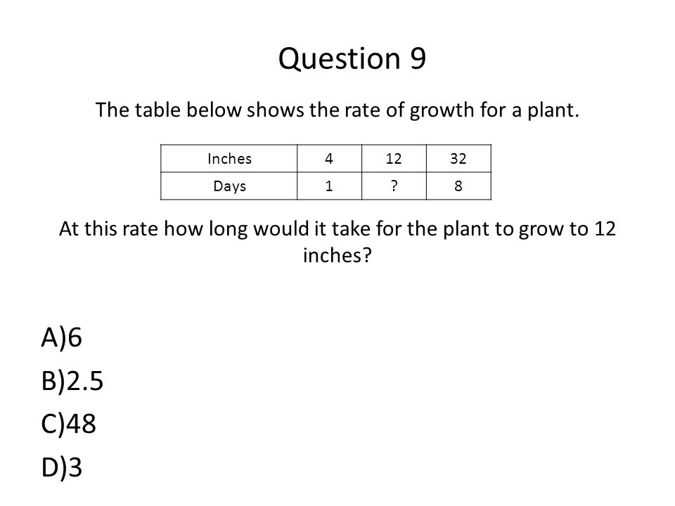 The table below shows the rate of growth for a plant.