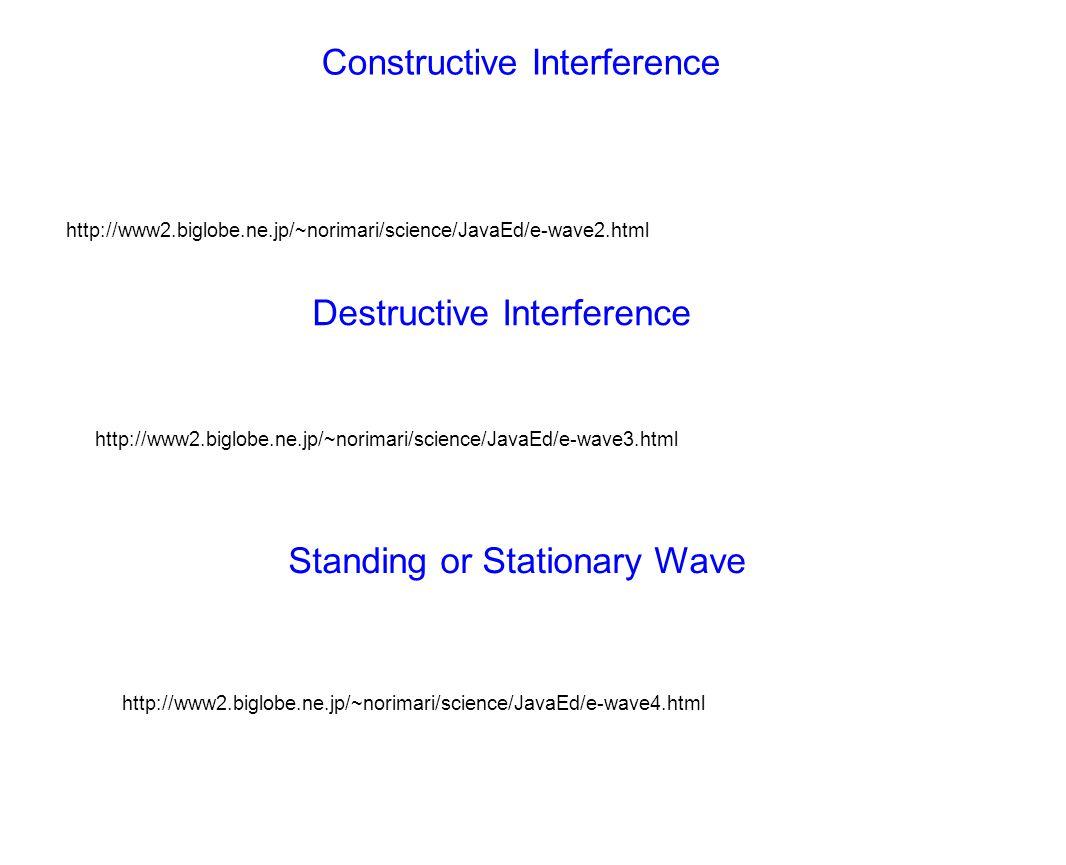 http://www2.biglobe.ne.jp/~norimari/science/JavaEd/e-wave2.html Constructive Interference http://www2.biglobe.ne.jp/~norimari/science/JavaEd/e-wave3.html Destructive Interference http://www2.biglobe.ne.jp/~norimari/science/JavaEd/e-wave4.html Standing or Stationary Wave