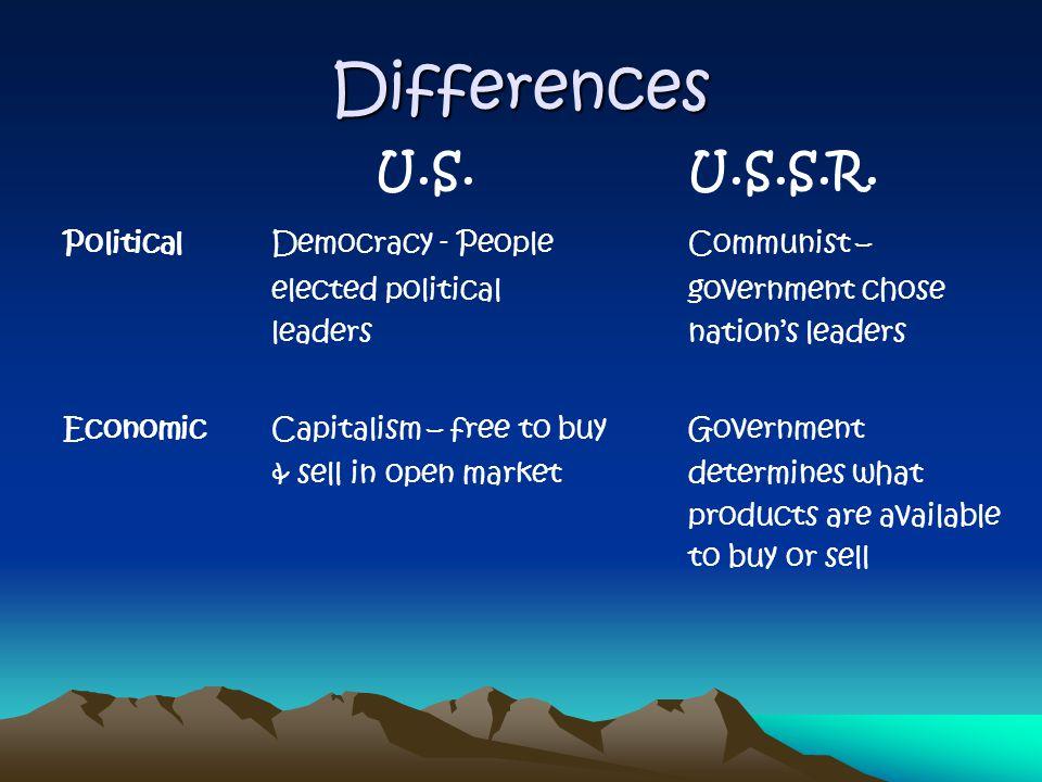 Differences U.S.U.S.S.R.