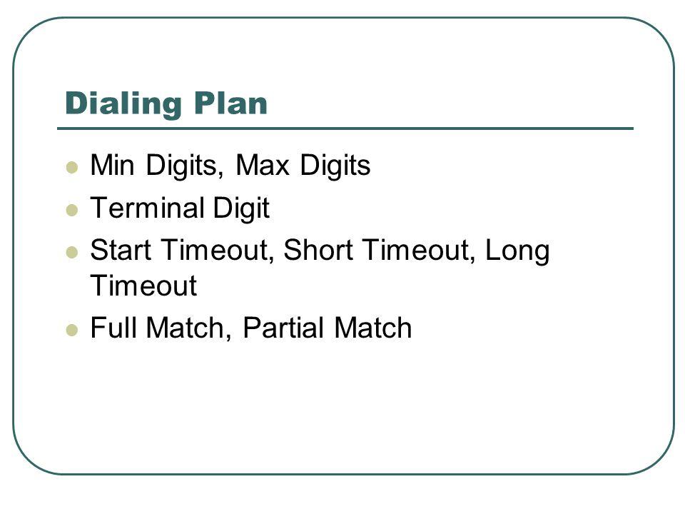 Dialing Plan Min Digits, Max Digits Terminal Digit Start Timeout, Short Timeout, Long Timeout Full Match, Partial Match