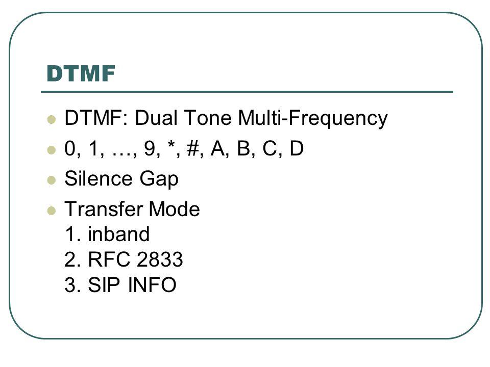 DTMF DTMF: Dual Tone Multi-Frequency 0, 1, …, 9, *, #, A, B, C, D Silence Gap Transfer Mode 1.