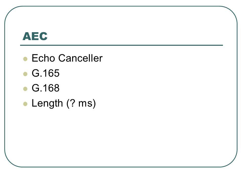 AEC Echo Canceller G.165 G.168 Length (? ms)