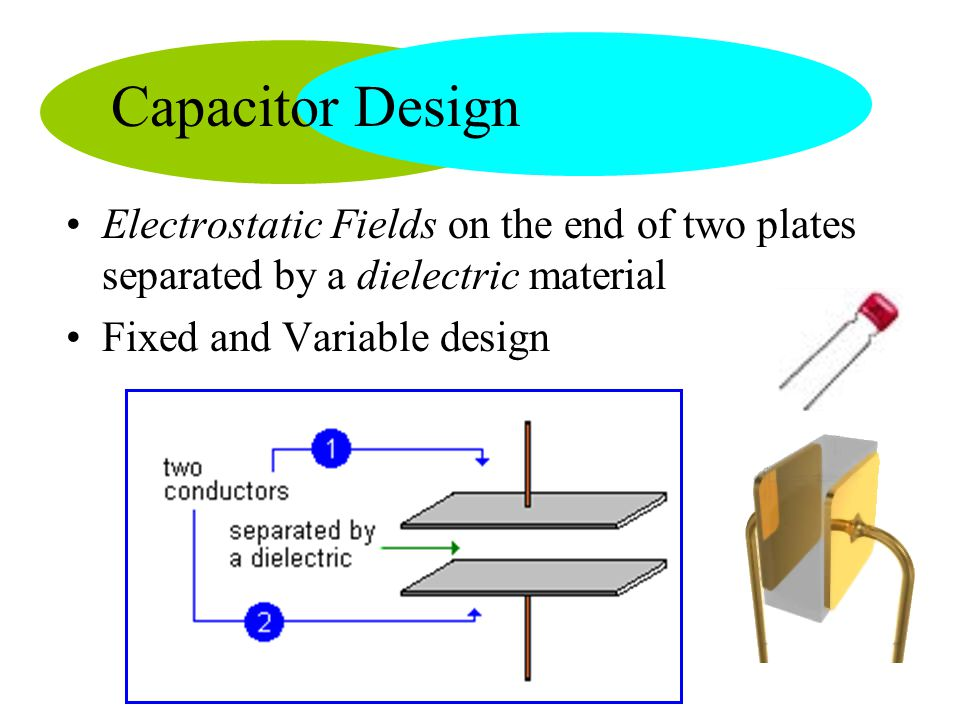 Capacitor Design Electrostatic Fields on the end of two plates separated by a dielectric material Fixed and Variable design