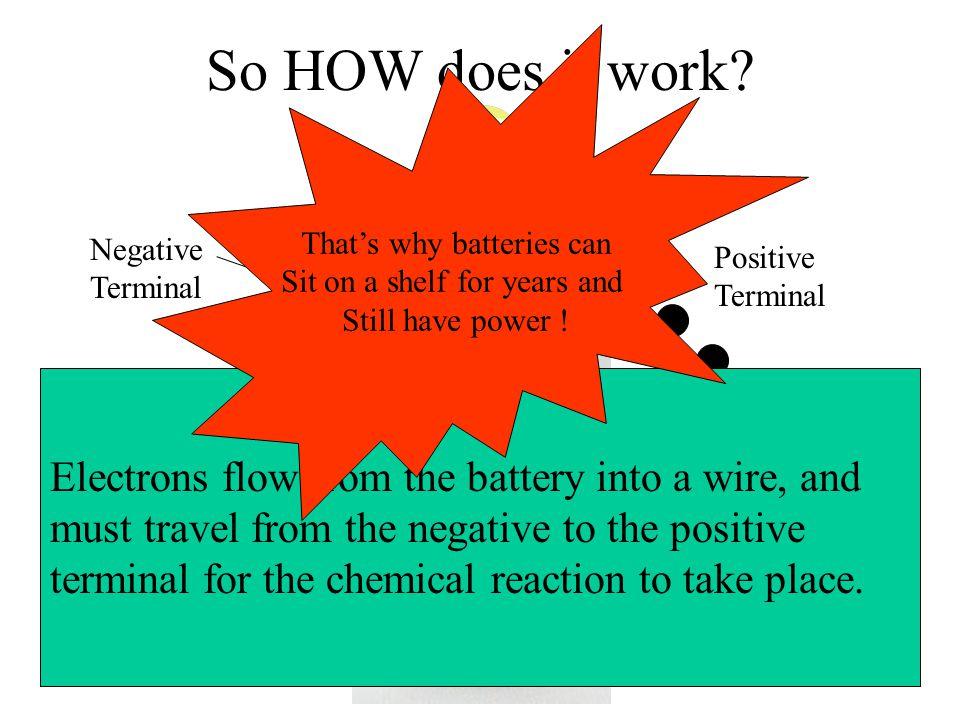 Charging & Discharging a Capacitor
