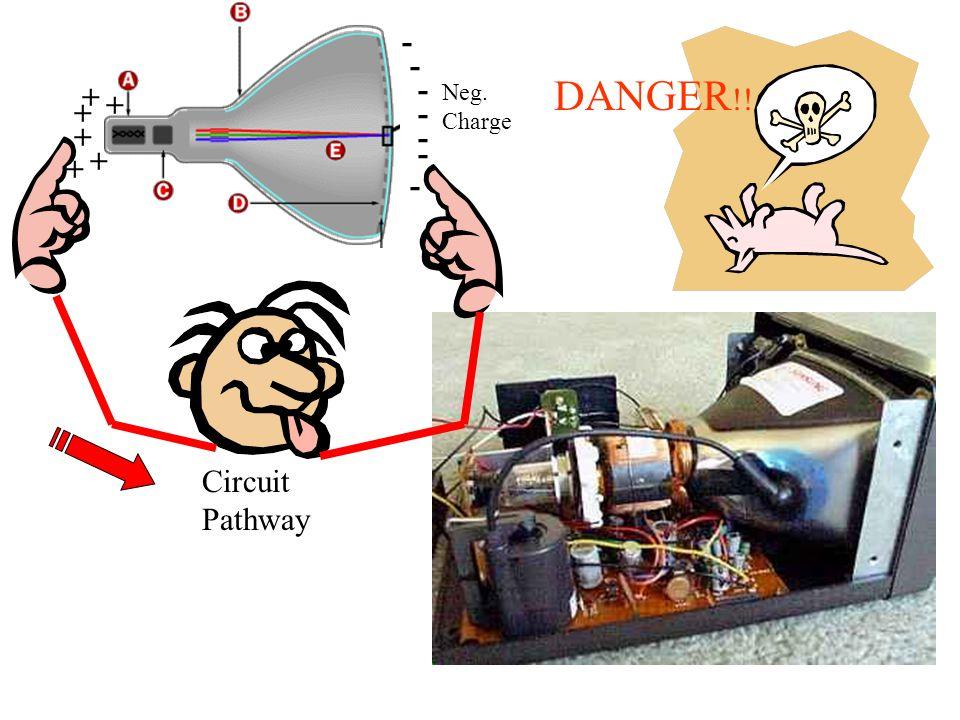 Capacitor Symbols Fixed Polarized Capacitor Variable Capacitor Fixed Non-Polarized Capacitor