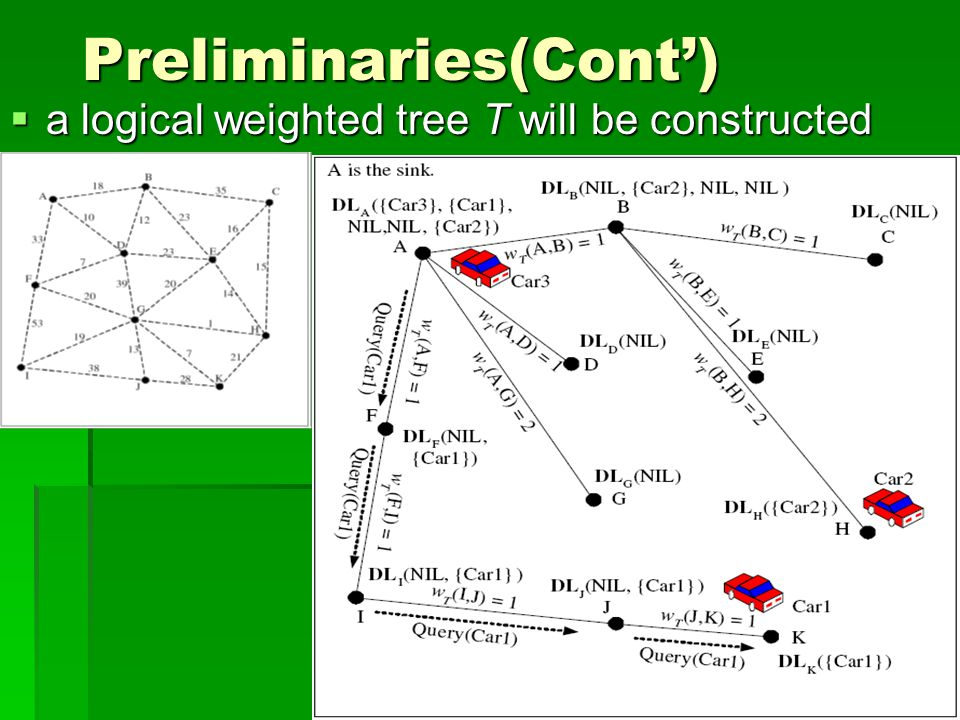 Preliminaries(Cont')  a logical weighted tree T will be constructed from G.
