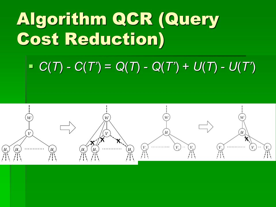 Algorithm QCR (Query Cost Reduction)  C(T) - C(T') = Q(T) - Q(T') + U(T) - U(T')