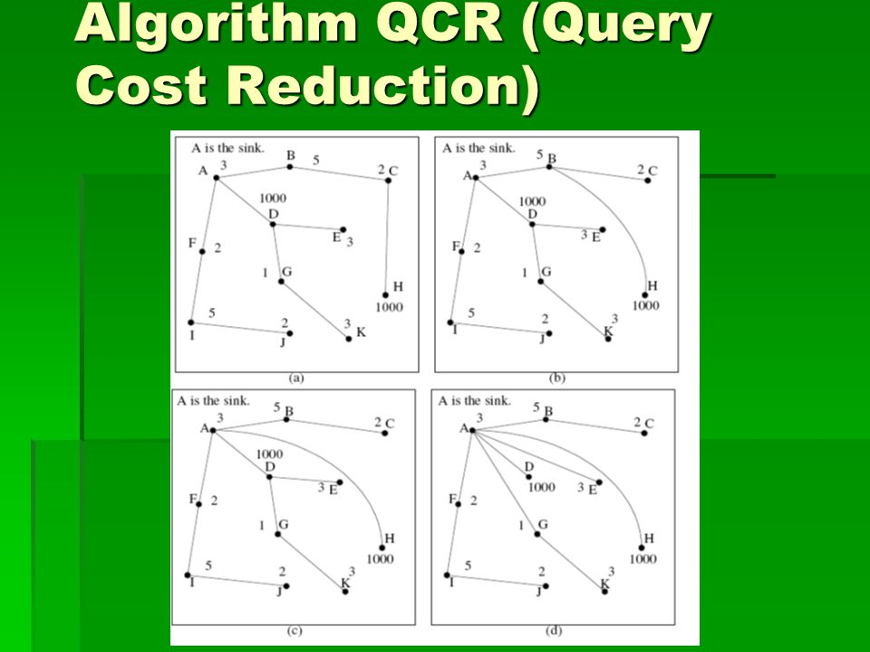 Algorithm QCR (Query Cost Reduction)