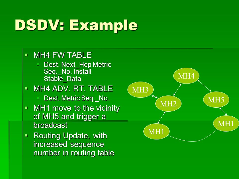 DSDV: Example  MH4 FW TABLE  Dest. Next_Hop Metric Seq._No.