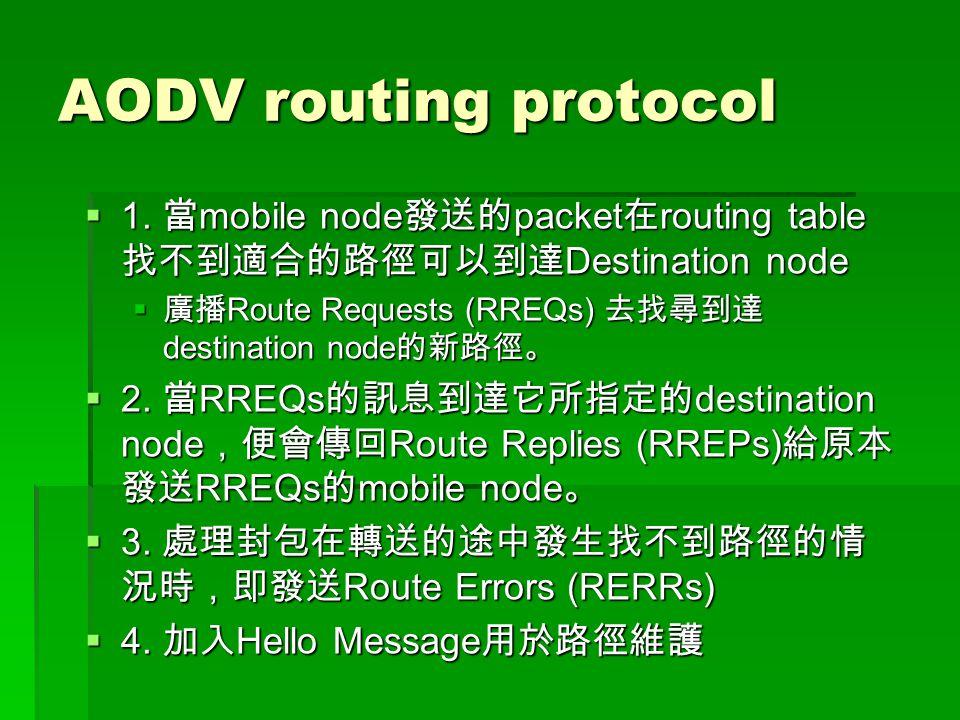 AODV routing protocol  1.